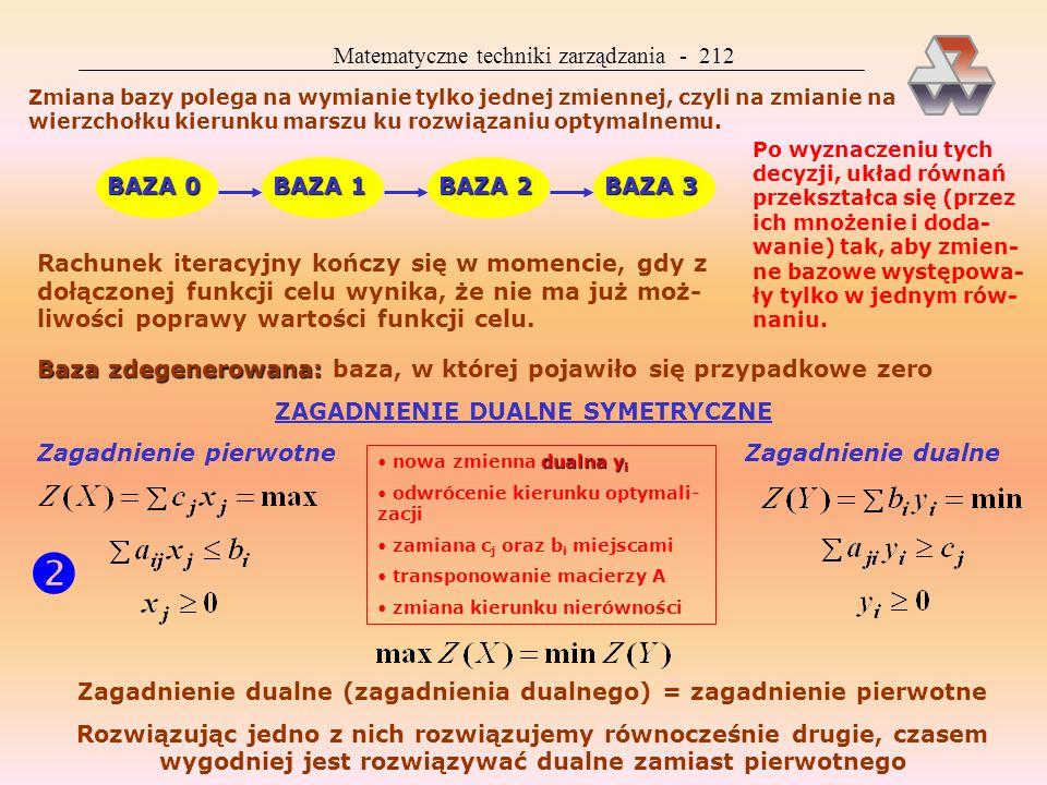 Matematyczne techniki zarządzania - 232 Inny przykład problemu sieciowego Planowanie zatrudnienia w dużym przedsiębiorstwie o zmiennym (sezono- wym zapotrzeowaniu na siłę roboczą DANEokresy: 1, 2,..., i, j,..., n R i zapotrzebowanie na siłę roboczą w i-tym okresie c ij koszt rekrutacji jednego pracownika w i-tym okresie i utrzymania go w pracy do okresu j-tego ZMIENNA DECYZYJNA x ij liczba pracowników przyjęta do pracy w i-tym okresie i zwolniona z niej w okresie j-tym FUNKCJA CELU WARUNKI OGRANICZAJĄCE bilanse pracowników zatrudnionych w i-tym okresie PROGRAMOWANIE DYNAMICZNE Polega ona na podziale dużego problemu optymalizacyjnego na szereg mniejszych problemów rozwiązywanych po kolei (etapami) oddzielnie Zasada Bellmana ETAP 1ETAP 2ETAP i S i-1 stan układu na początku etapu S i stan układu na końcu etapu