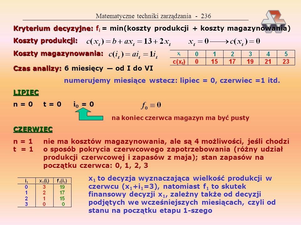 Matematyczne techniki zarządzania - 235 Rozwiązanie matematyczne: INTERPRETACJA INTERPRETACJA f i 1. 1. Minimalna wartość funkcji celu po i-tym etapie