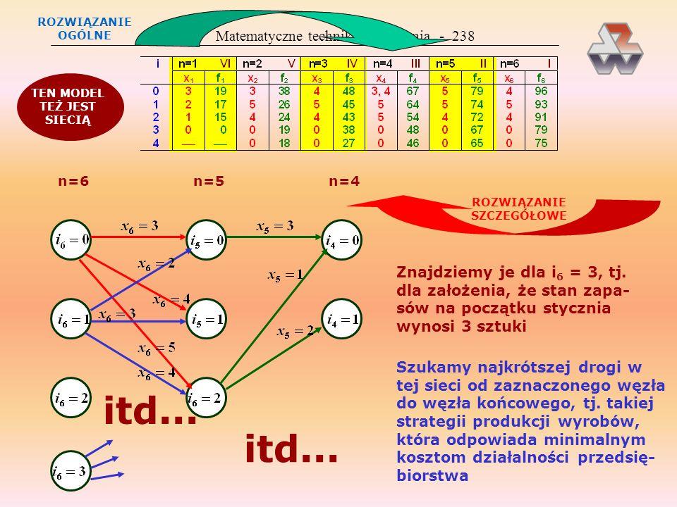 Matematyczne techniki zarządzania - 237 MAJ n = 2 t = 2 Teraz mogą wystąpić koszty magazynowania, posłużymy się więc równaniem rekurencyjnym skutki de