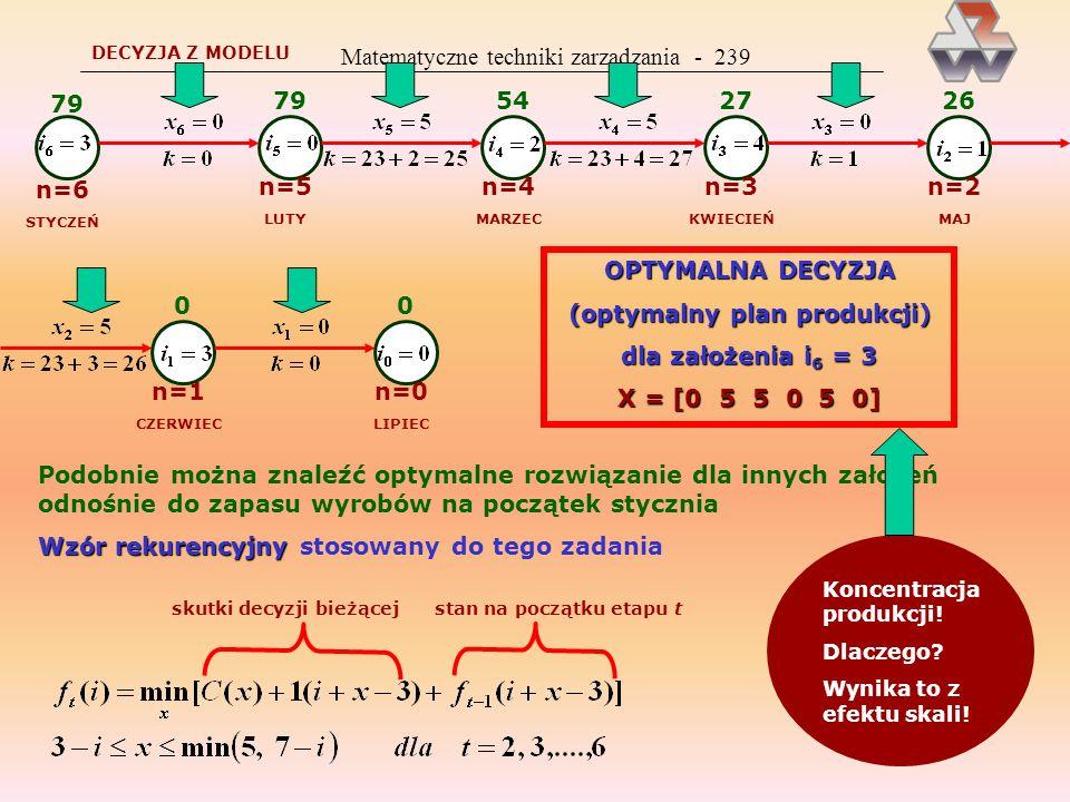 Matematyczne techniki zarządzania - 238 TEN MODEL TEŻ JEST SIECIĄ n=6n=5n=4 itd... ROZWIĄZANIE OGÓLNE ROZWIĄZANIE SZCZEGÓŁOWE Znajdziemy je dla i 6 =