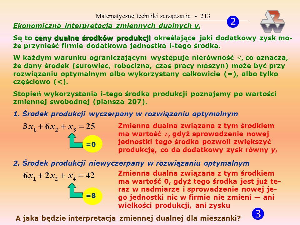 Matematyczne techniki zarządzania - 213 Ekonomiczna interpretacja zmiennych dualnych y i ceny dualne środków produkcji Są to ceny dualne środków produkcji określające jaki dodatkowy zysk mo- że przynieść firmie dodatkowa jednostka i-tego środka.