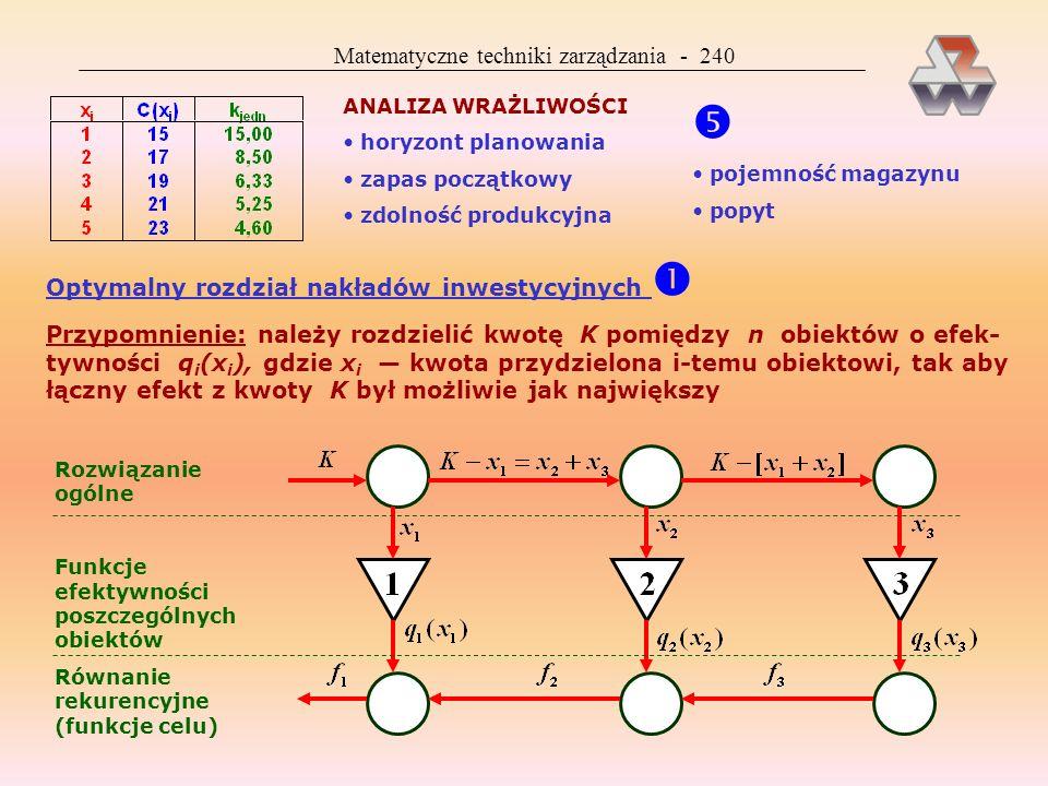 Matematyczne techniki zarządzania - 239 79 n=6 STYCZEŃ DECYZJA Z MODELU 79 n=5 LUTY 54 n=4 MARZEC 27 n=3 KWIECIEŃ 26 n=2 MAJ 0 n=1 CZERWIEC 0 n=0 LIPI