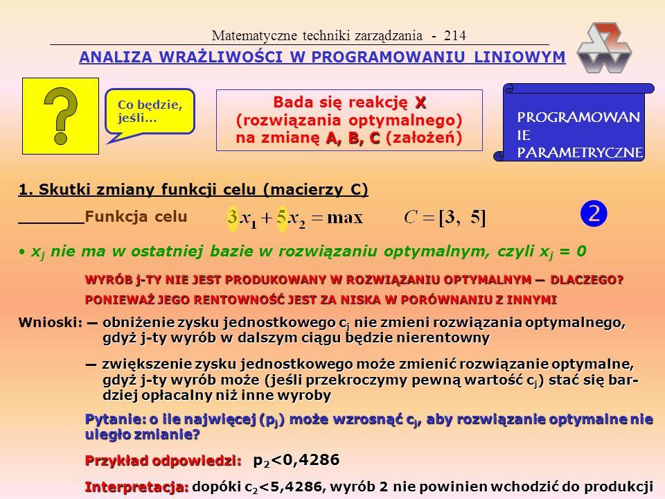 Matematyczne techniki zarządzania - 214 ANALIZA WRAŻLIWOŚCI W PROGRAMOWANIU LINIOWYM Co będzie, jeśli...