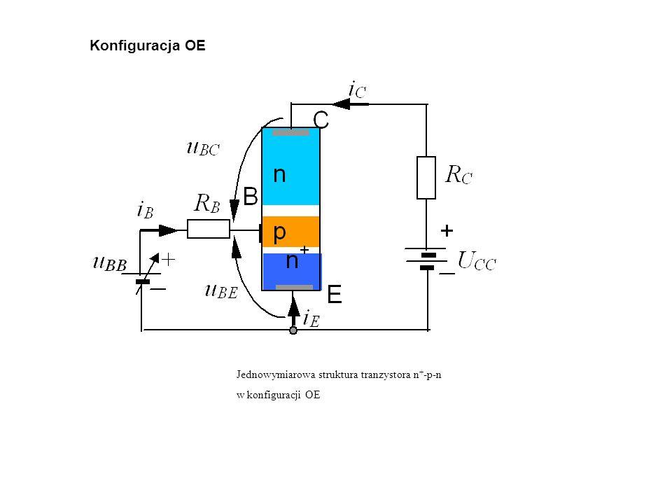 Jednowymiarowa struktura tranzystora n + -p-n w konfiguracji OE Konfiguracja OE