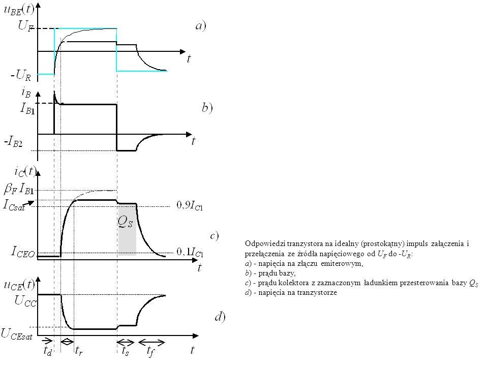 Odpowiedzi tranzystora na idealny (prostokątny) impuls załączenia i przełączenia ze źródła napięciowego od U F do -U R : a) - napięcia na złączu emite