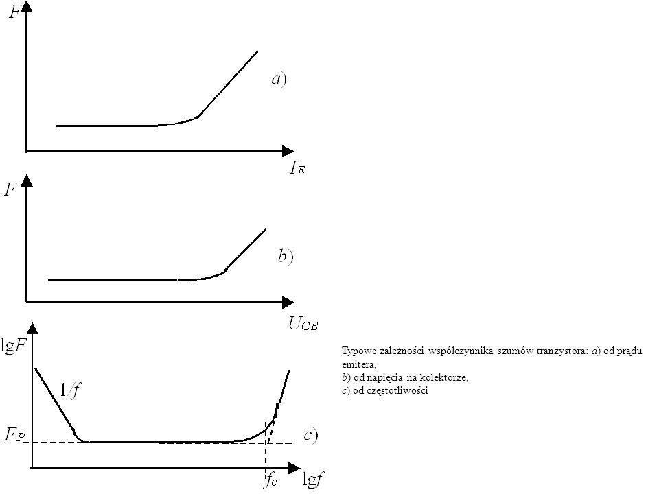 Typowe zależności współczynnika szumów tranzystora: a) od prądu emitera, b) od napięcia na kolektorze, c) od częstotliwości
