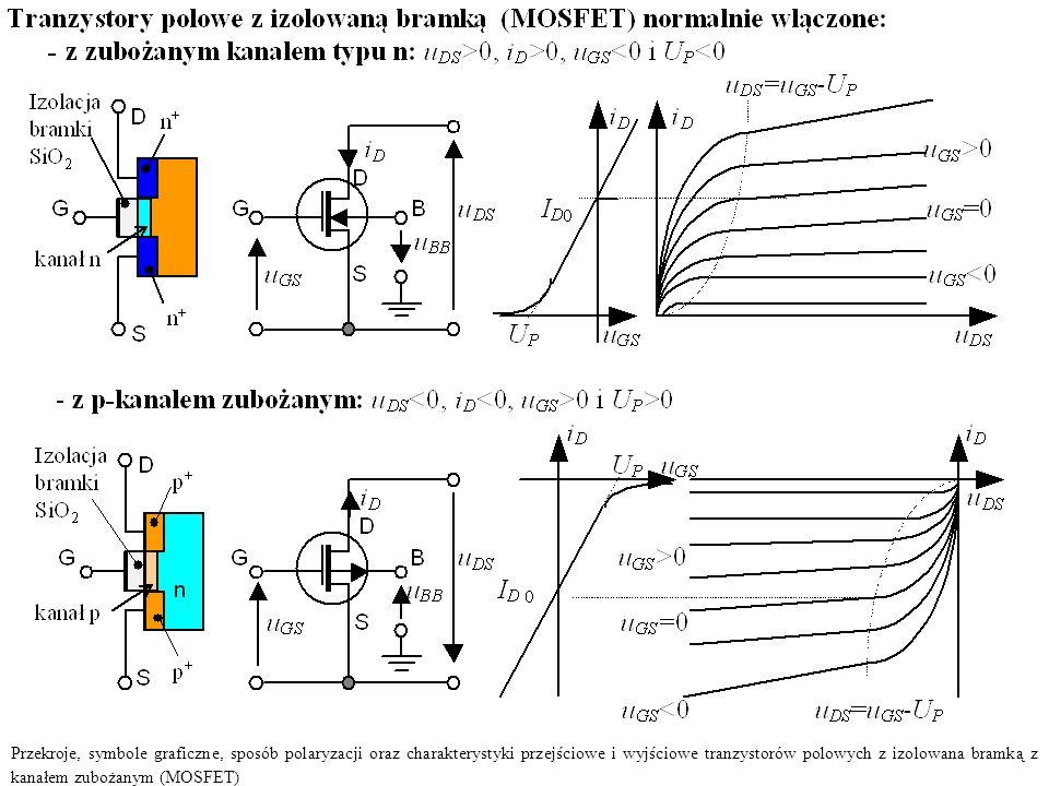 Przekroje, symbole graficzne, sposób polaryzacji oraz charakterystyki przejściowe i wyjściowe tranzystorów polowych z izolowana bramką z kanałem zuboż