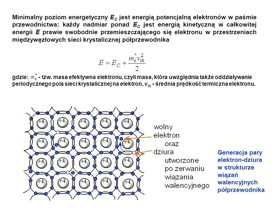 Prawdopodobieństwo obsady dozwolonego kwantowymi prawami wyboru stanu o energii E przez elektron w półprzewodniku o temperaturze T jest wyrażone funkcją Fermiego-Diraca gdzie: E F –poziom Fermiego, hipotetyczny stan energetyczny odniesienia, w którym prawdopodobieństwo znalezienia elektronu wynosi f n (E F,T)=0,5, k - stała Boltzmanna: k=8,857.10 -5 eV/K.