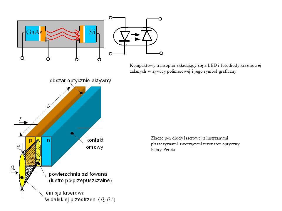 Kompaktowy transoptor składający się z LED i fotodiody krzemowej zalanych w żywicy polimerowej i jego symbol graficzny Złącze p-n diody laserowej z lu