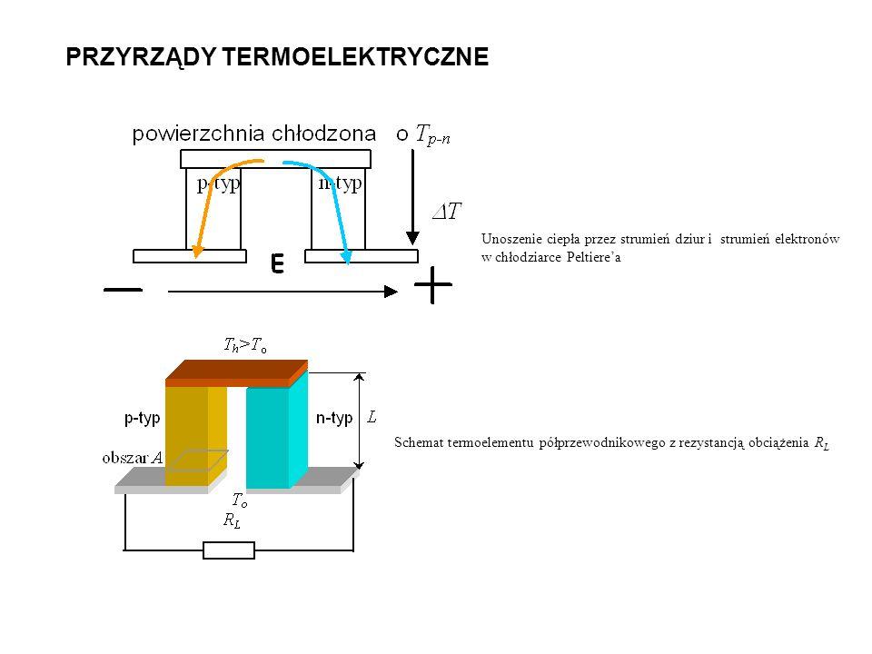 Unoszenie ciepła przez strumień dziur i strumień elektronów w chłodziarce Peltierea PRZYRZĄDY TERMOELEKTRYCZNE Schemat termoelementu półprzewodnikoweg