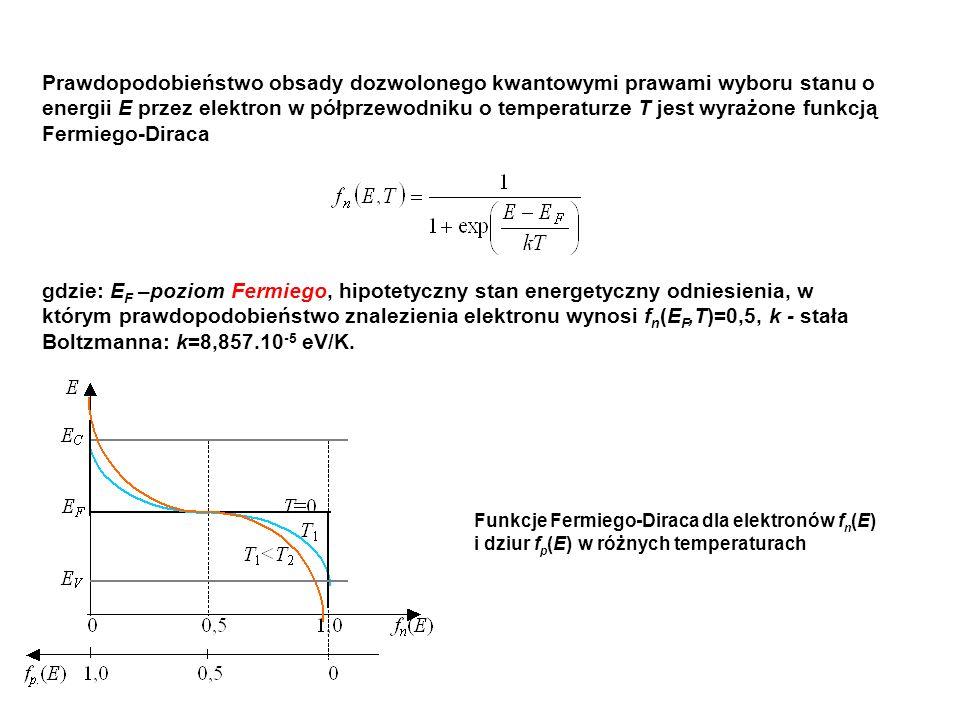 Prawdopodobieństwo obsady dozwolonego kwantowymi prawami wyboru stanu o energii E przez elektron w półprzewodniku o temperaturze T jest wyrażone funkc