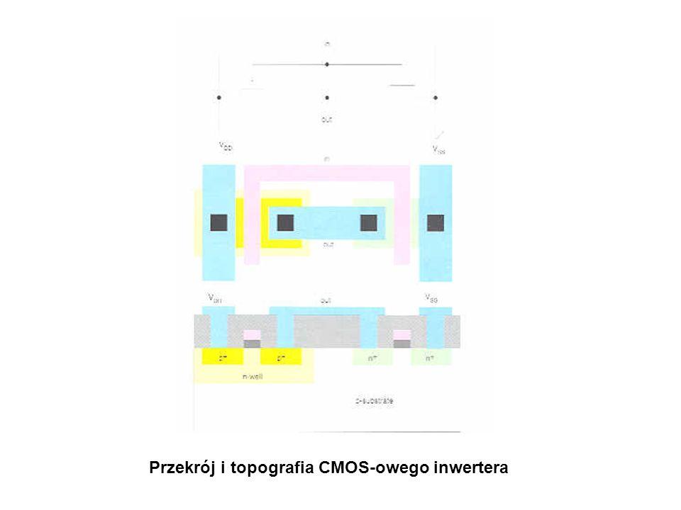Przekrój i topografia CMOS-owego inwertera