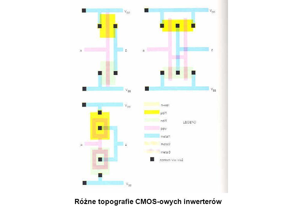Różne topografie CMOS-owych inwerterów