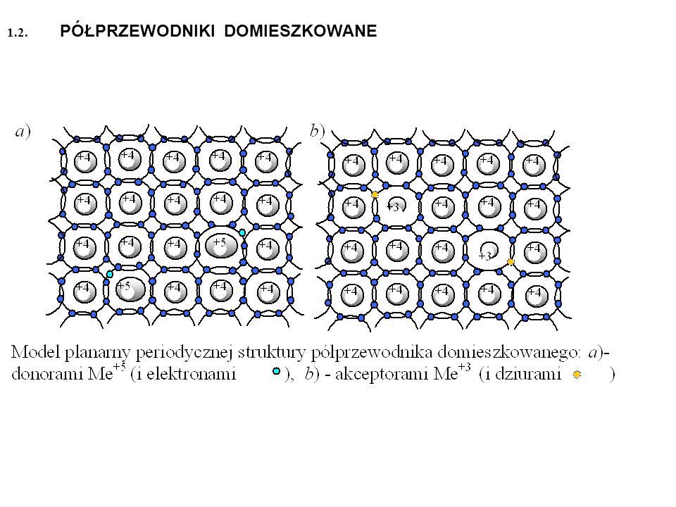 Mikrofotografia 6 - bitowego A/D konwertera