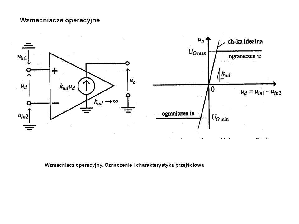 Wzmacniacze operacyjne Wzmacniacz operacyjny. Oznaczenie i charakterystyka przejściowa