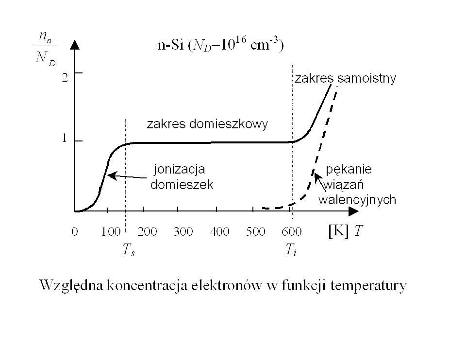 Unoszenie ciepła przez strumień dziur i strumień elektronów w chłodziarce Peltierea PRZYRZĄDY TERMOELEKTRYCZNE Schemat termoelementu półprzewodnikowego z rezystancją obciążenia R L