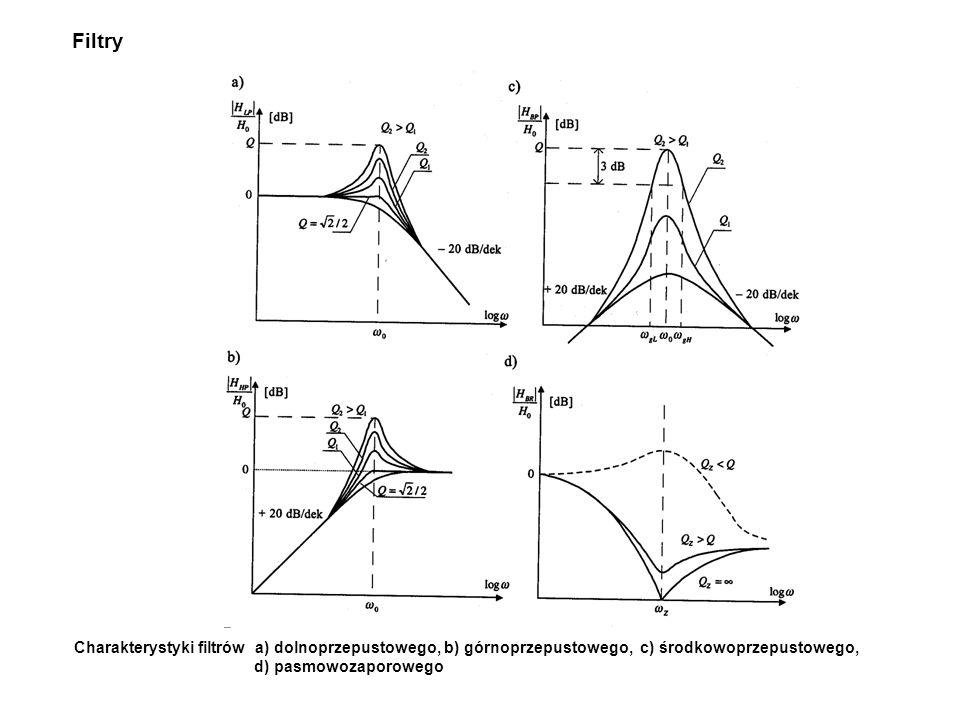 Filtry Charakterystyki filtrów a) dolnoprzepustowego, b) górnoprzepustowego, c) środkowoprzepustowego, d) pasmowozaporowego