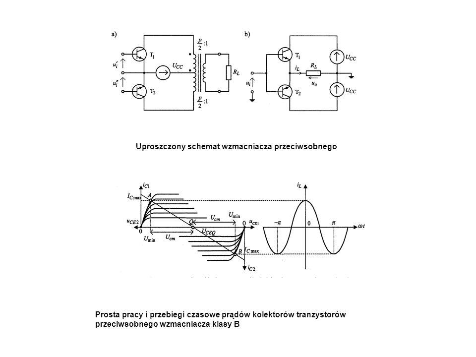 Uproszczony schemat wzmacniacza przeciwsobnego Prosta pracy i przebiegi czasowe prądów kolektorów tranzystorów przeciwsobnego wzmacniacza klasy B