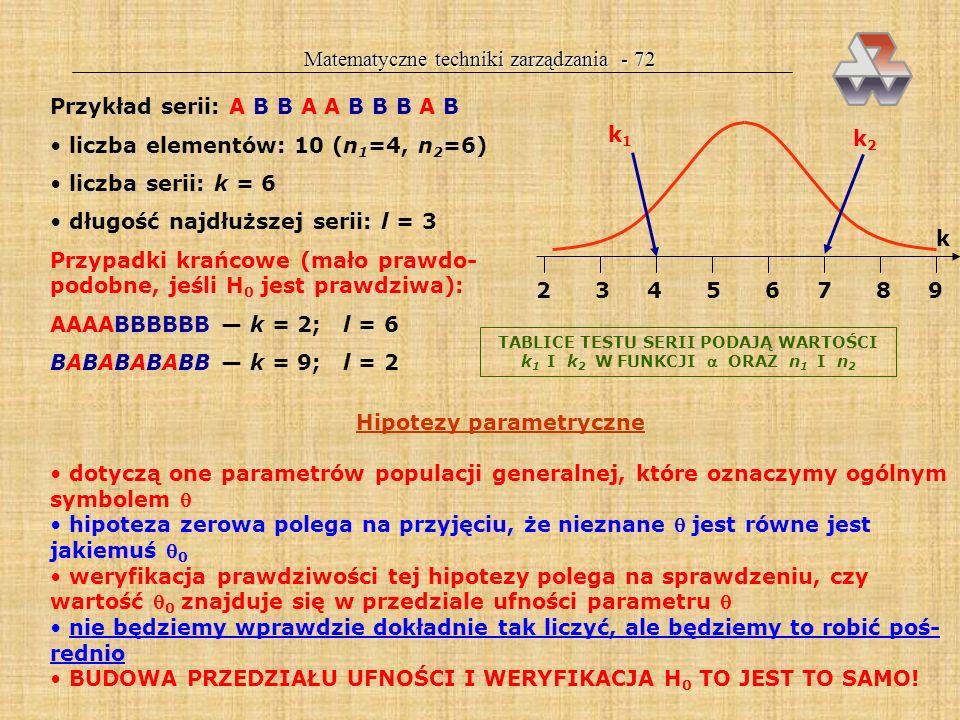 Matematyczne techniki zarządzania - 71 F(X) 1 klasy wielkości X dystrybuanta empiryczna dystrybuanta teoretyczna największa różnica D z tablicy VI (SK