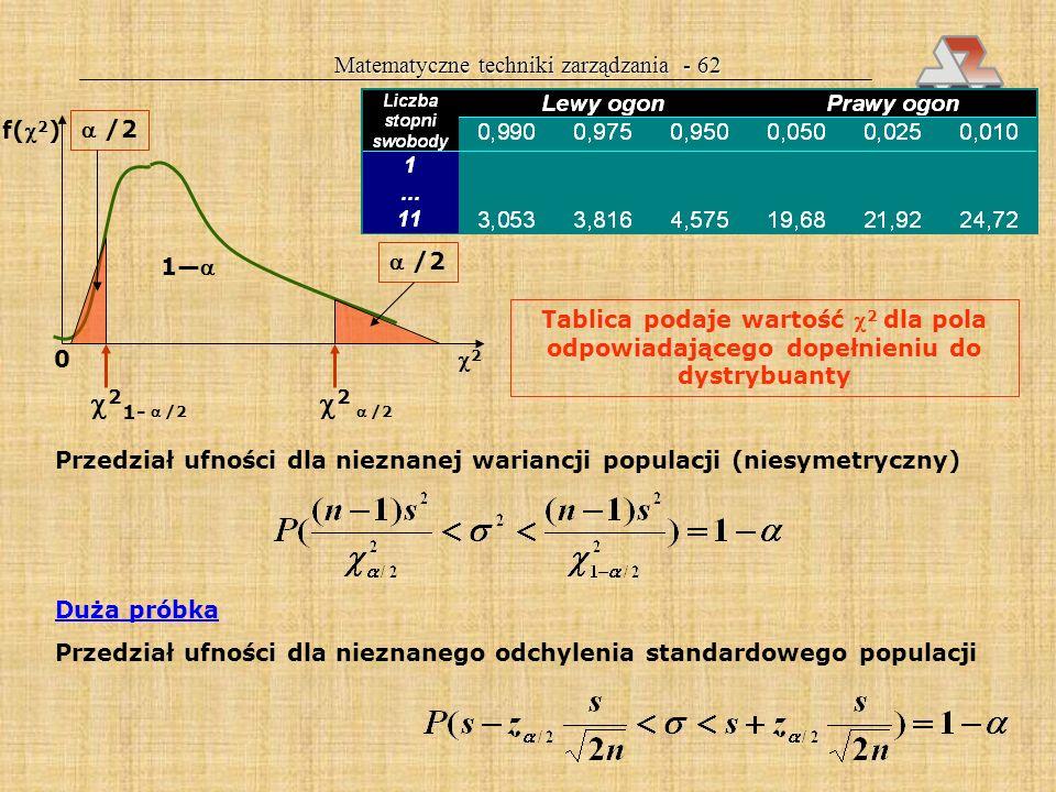Matematyczne techniki zarządzania - 72 Przykład serii: A B B A A B B B A B liczba elementów: 10 (n 1 =4, n 2 =6) liczba serii: k = 6 długość najdłuższej serii: l = 3 Przypadki krańcowe (mało prawdo- podobne, jeśli H 0 jest prawdziwa): AAAABBBBBB k = 2; l = 6 BABABABABB k = 9; l = 2 k 2 3 4 5 6 7 8 9 k1k1 k2k2 TABLICE TESTU SERII PODAJĄ WARTOŚCI k 1 I k 2 W FUNKCJI ORAZ n 1 I n 2 Hipotezy parametryczne dotyczą one parametrów populacji generalnej, które oznaczymy ogólnym symbolem hipoteza zerowa polega na przyjęciu, że nieznane jest równe jest jakiemuś 0 weryfikacja prawdziwości tej hipotezy polega na sprawdzeniu, czy wartość 0 znajduje się w przedziale ufności parametru nie będziemy wprawdzie dokładnie tak liczyć, ale będziemy to robić poś- rednio BUDOWA PRZEDZIAŁU UFNOŚCI I WERYFIKACJA H 0 TO JEST TO SAMO!