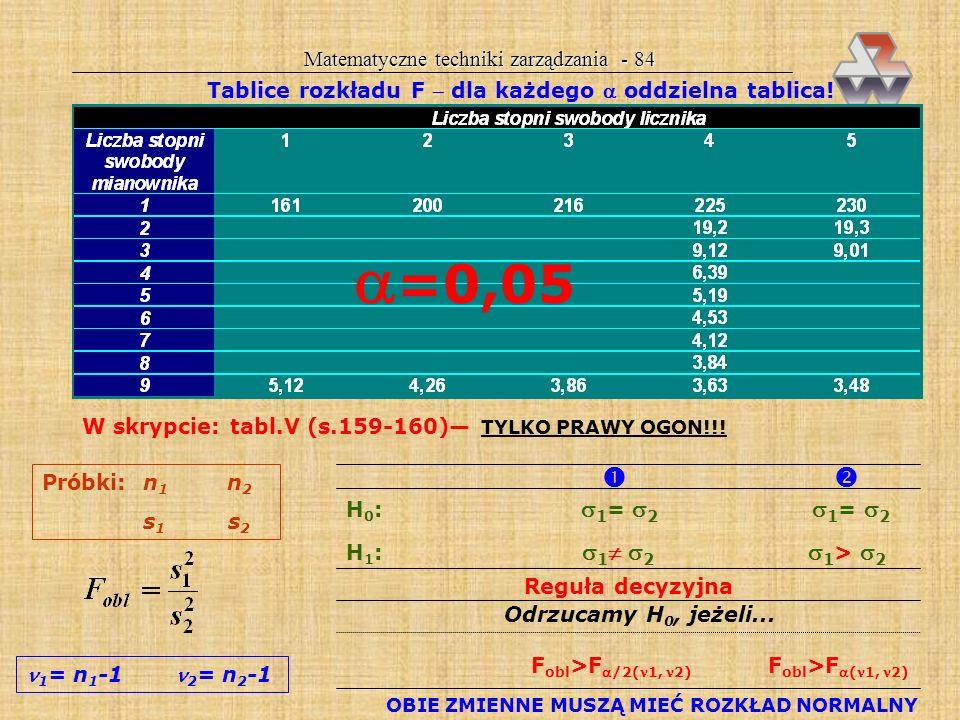 Matematyczne techniki zarządzania - 83 H 0 : 1 2 = 500Jest to przypadek B stosujemy statystykę t H 0 : 1 2 > 500t obl = 2,33t 0,05(14) = 1,761 Odrzuca