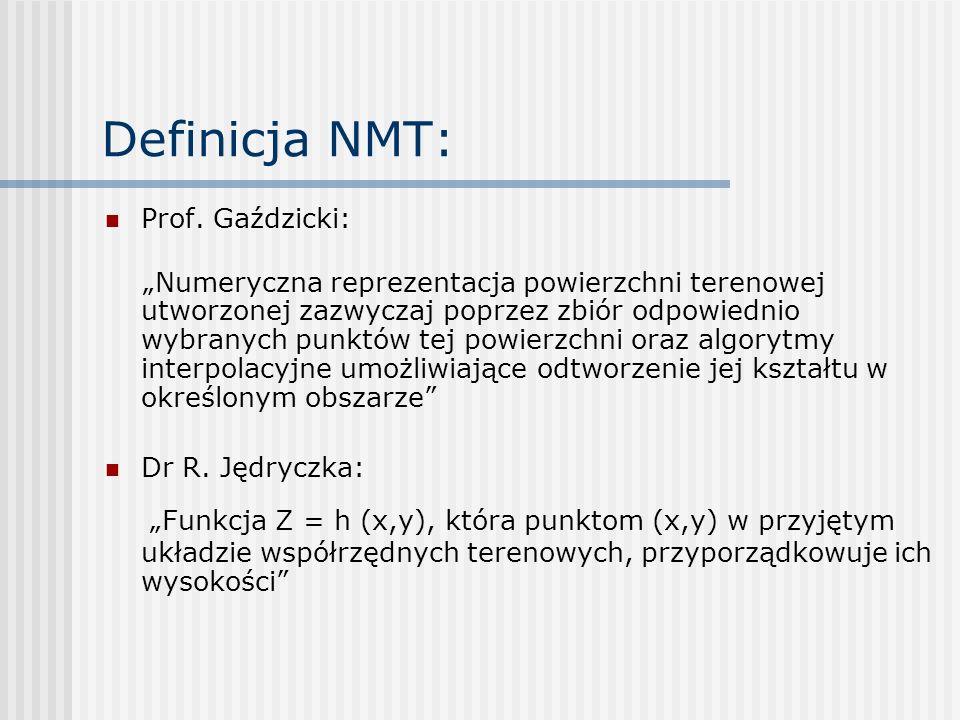 Wizualizacja NMT: Mapy ekspozycji