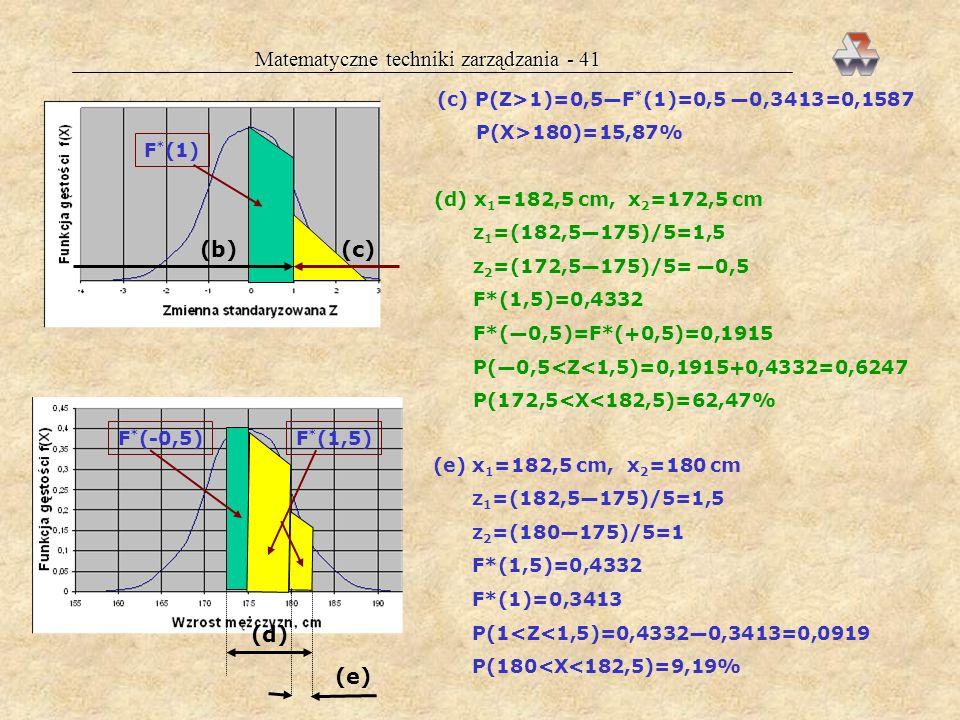 Matematyczne techniki zarządzania - 40 Przykład 12. Agnieszka, wysoka studentka z WZ, jest na dyskotece wśród studentów N(175; 5). Odpowiedz, jakie je