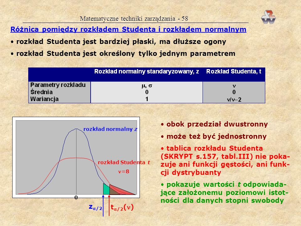 Matematyczne techniki zarządzania - 57 I tym razem szerokość przedziału jest zależna od przyjętego poziomu istot- ności oraz od błędu oszacowania prop