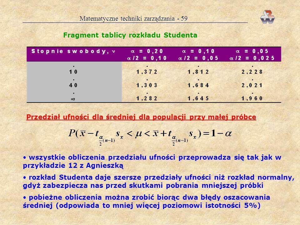 Matematyczne techniki zarządzania - 58 Różnica pomiędzy rozkładem Studenta i rozkładem normalnym rozkład Studenta jest bardziej płaski, ma dłuższe ogo