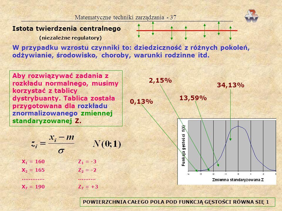 Matematyczne techniki zarządzania - 37 Istota twierdzenia centralnego (niezależne regulatory) Aby rozwiązywać zadania z rozkładu normalnego, musimy korzystać z tablicy dystrybuanty.
