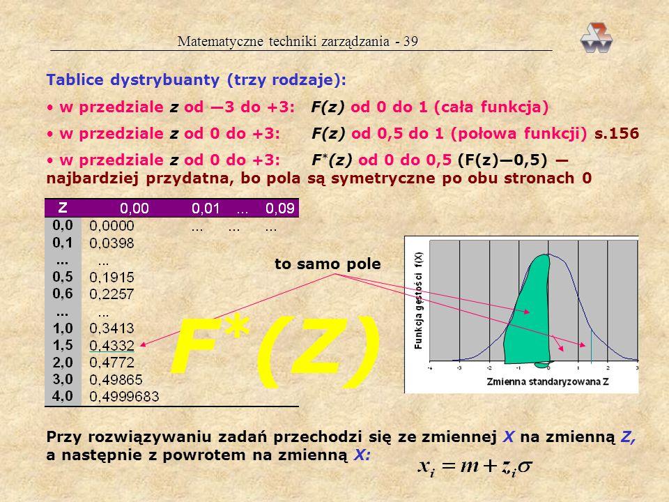 Matematyczne techniki zarządzania - 39 Tablice dystrybuanty (trzy rodzaje): w przedziale z od 3 do +3: F(z) od 0 do 1 (cała funkcja) w przedziale z od 0 do +3: F(z) od 0,5 do 1 (połowa funkcji) s.156 w przedziale z od 0 do +3: F * (z) od 0 do 0,5 (F(z)0,5) najbardziej przydatna, bo pola są symetryczne po obu stronach 0 to samo pole Przy rozwiązywaniu zadań przechodzi się ze zmiennej X na zmienną Z, a następnie z powrotem na zmienną X: F * (Z)