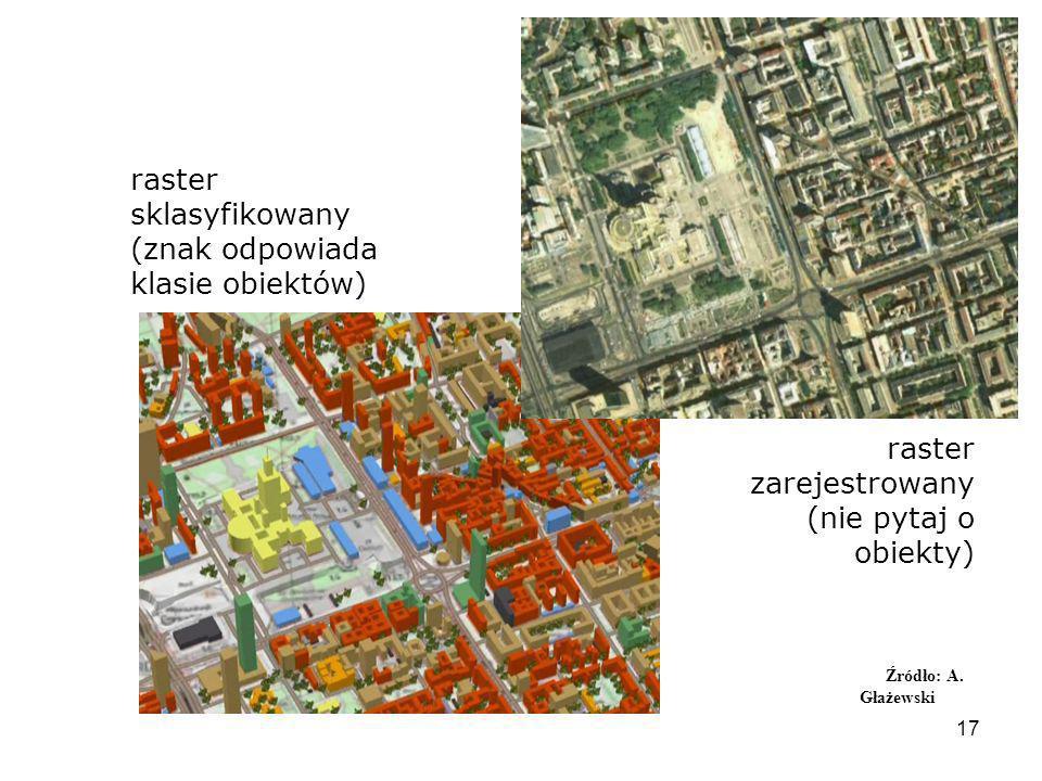17 obraz zarejestrowany (nie pytaj o obiekty) obraz sklasyfikowany (znak odpowiada klasie obiektów) Źródło: A. Głażewski raster zarejestrowany (nie py