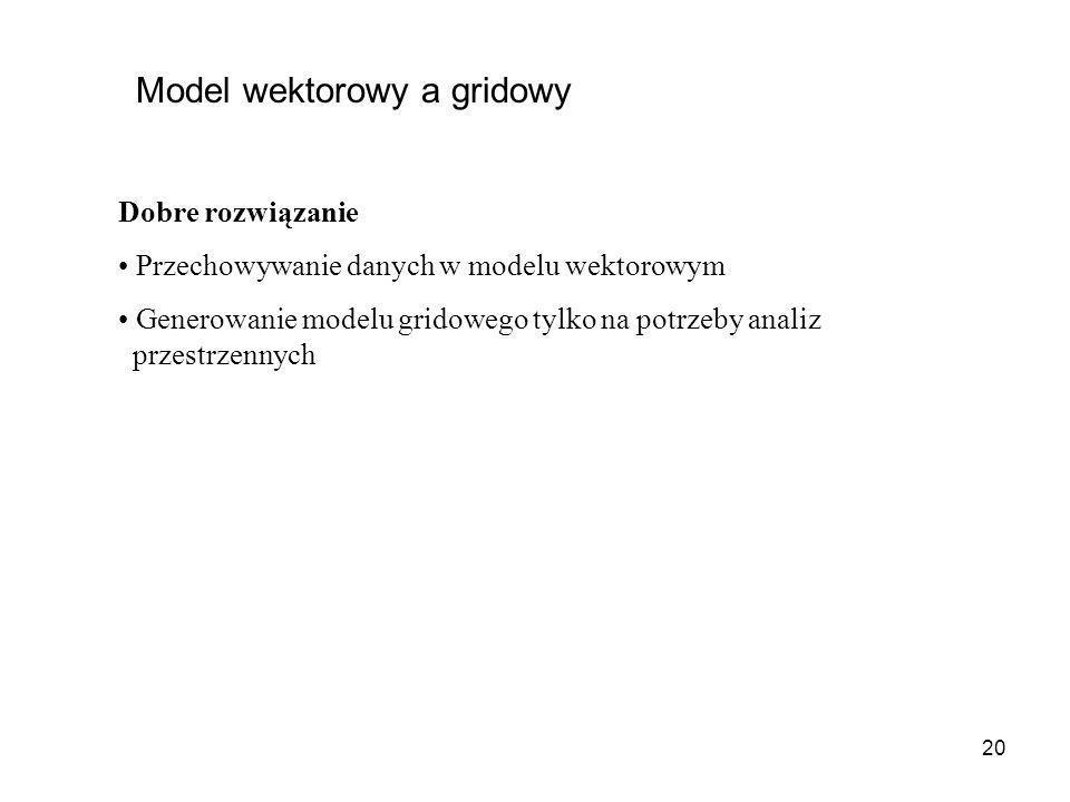 20 Model wektorowy a gridowy Dobre rozwiązanie Przechowywanie danych w modelu wektorowym Generowanie modelu gridowego tylko na potrzeby analiz przestr