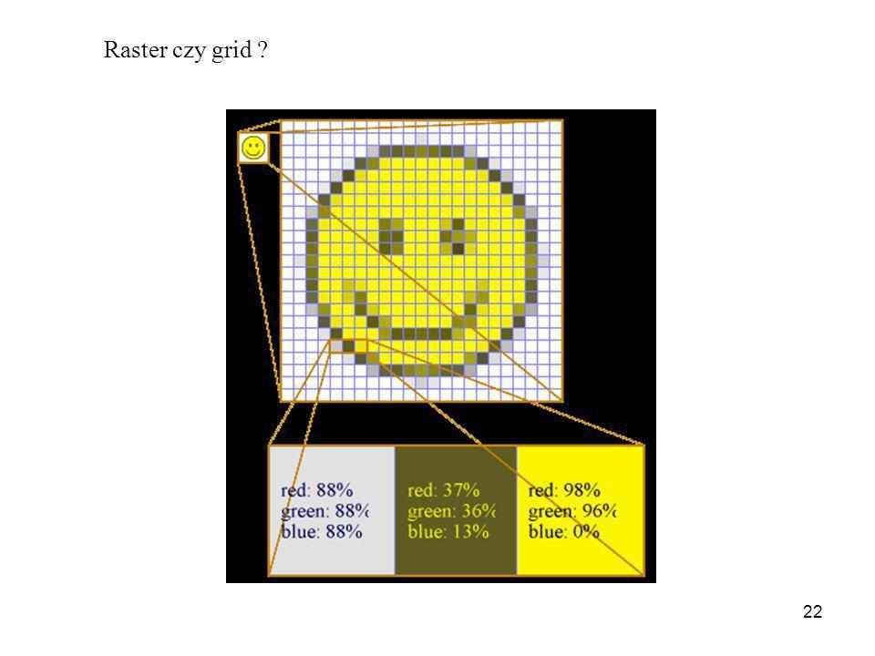 22 Raster czy grid ?