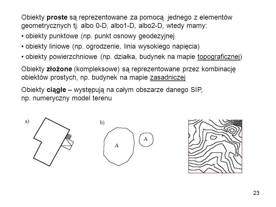 23 Obiekty proste są reprezentowane za pomocą jednego z elementów geometrycznych tj. albo 0-D, albo1-D, albo2-D, wtedy mamy: obiekty punktowe (np. pun