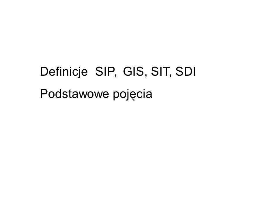 DefinicjeSIP,GIS, SIT, SDI Podstawowe pojęcia