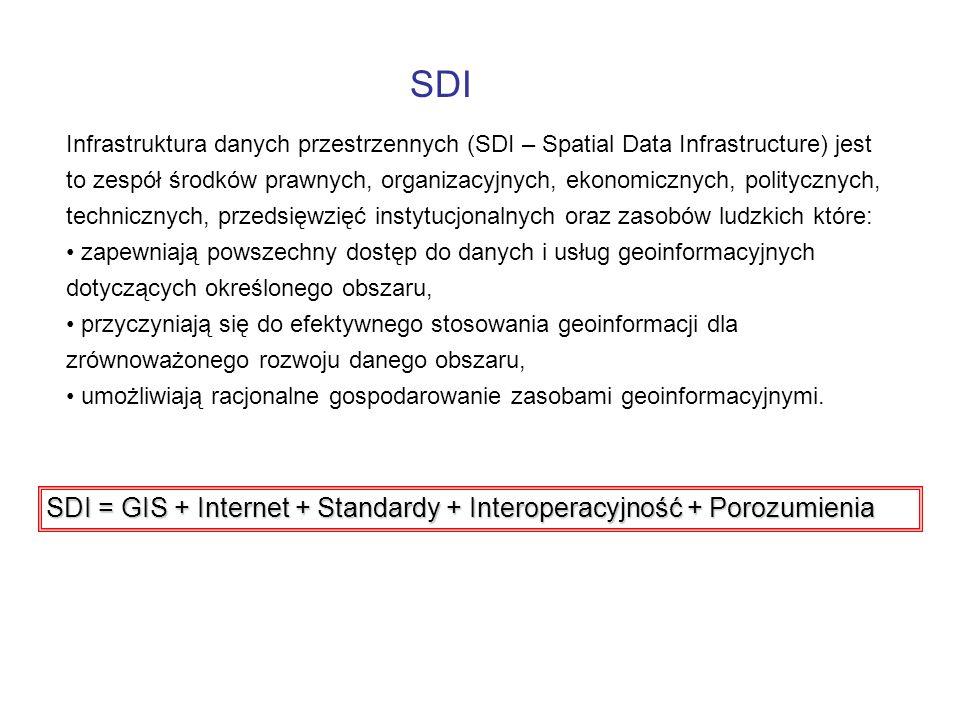 SDI Infrastruktura danych przestrzennych (SDI – Spatial Data Infrastructure) jest to zespół środków prawnych, organizacyjnych, ekonomicznych, politycz