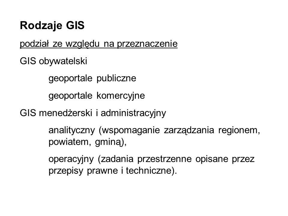 Rodzaje GIS podział ze względu na przeznaczenie GIS obywatelski geoportale publiczne geoportale komercyjne GIS menedżerski i administracyjny analitycz