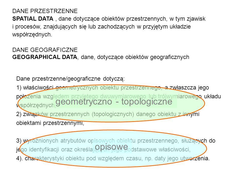 Dane przestrzenne/geograficzne dotyczą: 1) właściwości geometrycznych obiektu przestrzennego, a zwłaszcza jego położenia względem przyjętego dwuwymiar