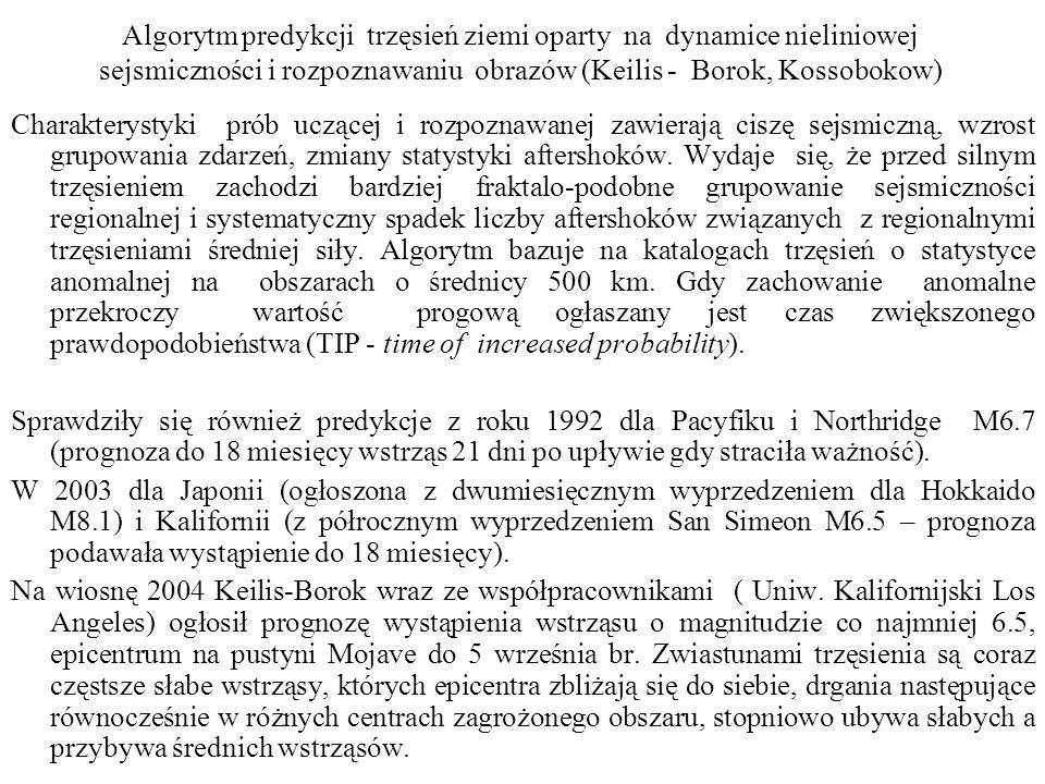 Algorytm predykcji trzęsień ziemi oparty na dynamice nieliniowej sejsmiczności i rozpoznawaniu obrazów (Keilis - Borok, Kossobokow) Charakterystyki pr
