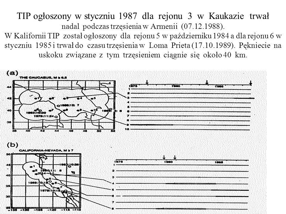 TIP ogłoszony w styczniu 1987 dla rejonu 3 w Kaukazie trwał nadal podczas trzęsienia w Armenii (07.12.1988). W Kalifornii TIP został ogłoszony dla rej