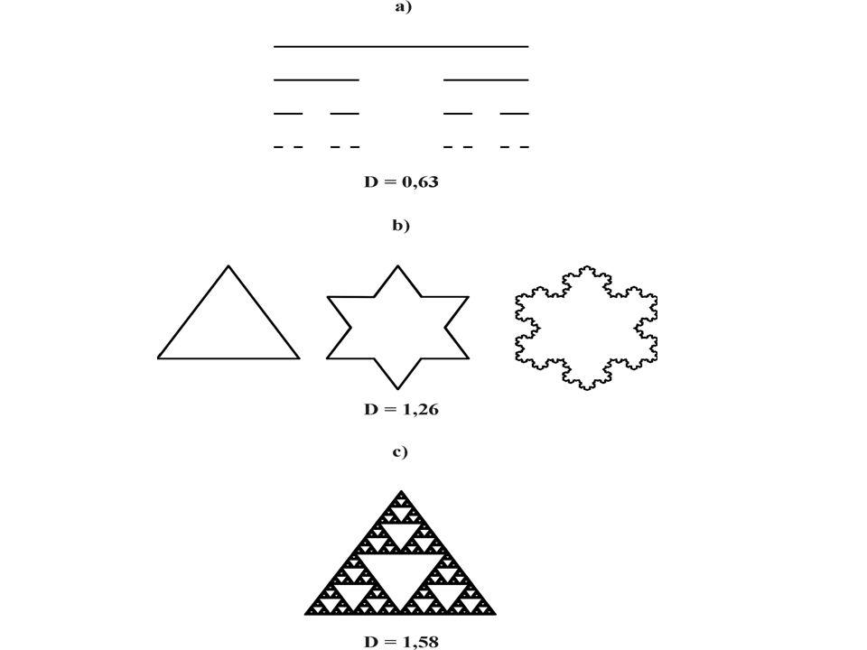 Własność samopodobieństwa, precyzyjnie określona dla fraktali matematycznych, dla obiektów fizycznych istnieje tylko w pewnym zakresie wielkości.