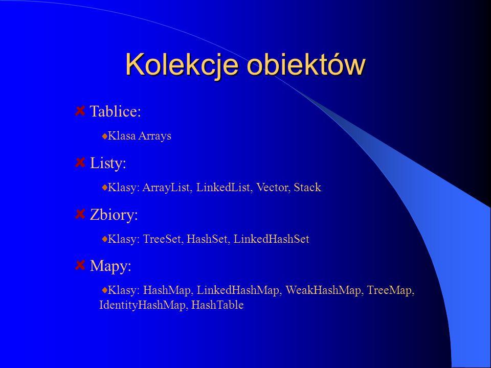 Kolekcje obiektów Tablice: Klasa Arrays Listy: Klasy: ArrayList, LinkedList, Vector, Stack Zbiory: Klasy: TreeSet, HashSet, LinkedHashSet Mapy: Klasy:
