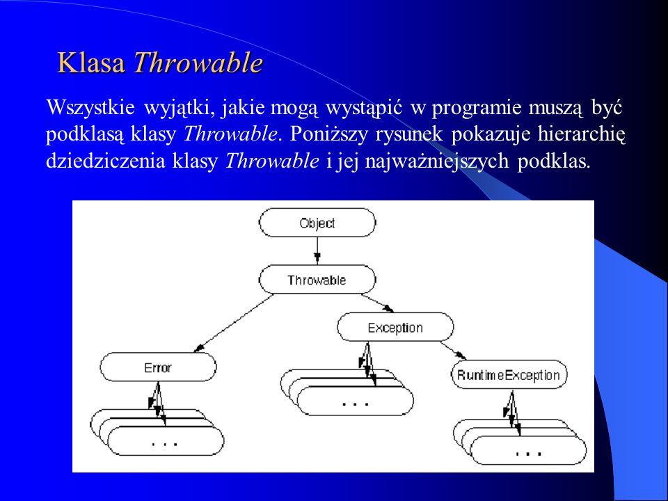 Klasa Throwable Wszystkie wyjątki, jakie mogą wystąpić w programie muszą być podklasą klasy Throwable. Poniższy rysunek pokazuje hierarchię dziedzicze