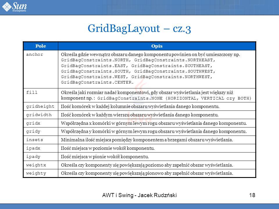 AWT i Swing - Jacek Rudzński18 GridBagLayout – cz.3 PoleOpis anchor Określa gdzie wewnątrz obszaru danego komponentu powinien on być umieszczony np. G