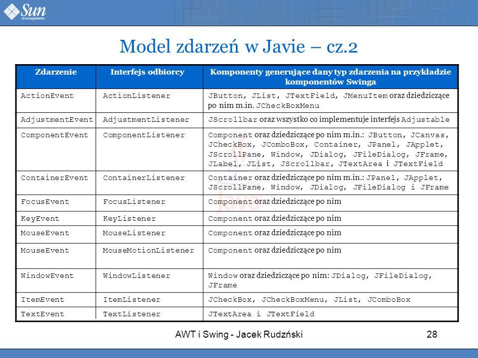 AWT i Swing - Jacek Rudzński28 Model zdarzeń w Javie – cz.2 Zdarzenie Interfejs odbiorcyKomponenty generujące dany typ zdarzenia na przykładzie kompon