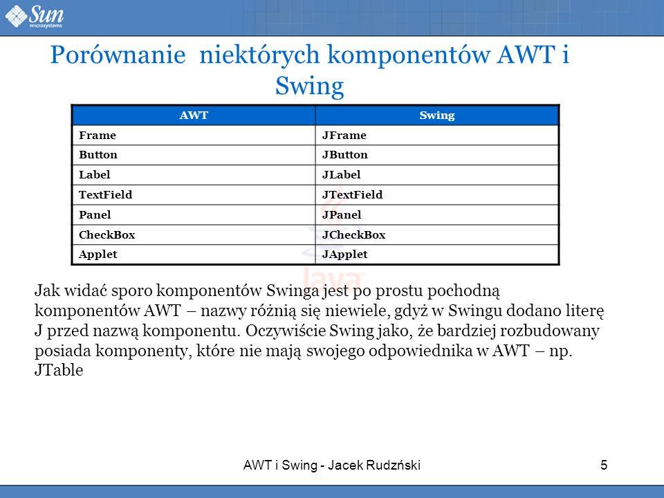 AWT i Swing - Jacek Rudzński5 Porównanie niektórych komponentów AWT i Swing AWTSwing FrameJFrame ButtonJButton LabelJLabel TextFieldJTextField PanelJP