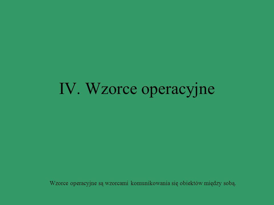 IV. Wzorce operacyjne Wzorce operacyjne są wzorcami komunikowania się obiektów między sobą.