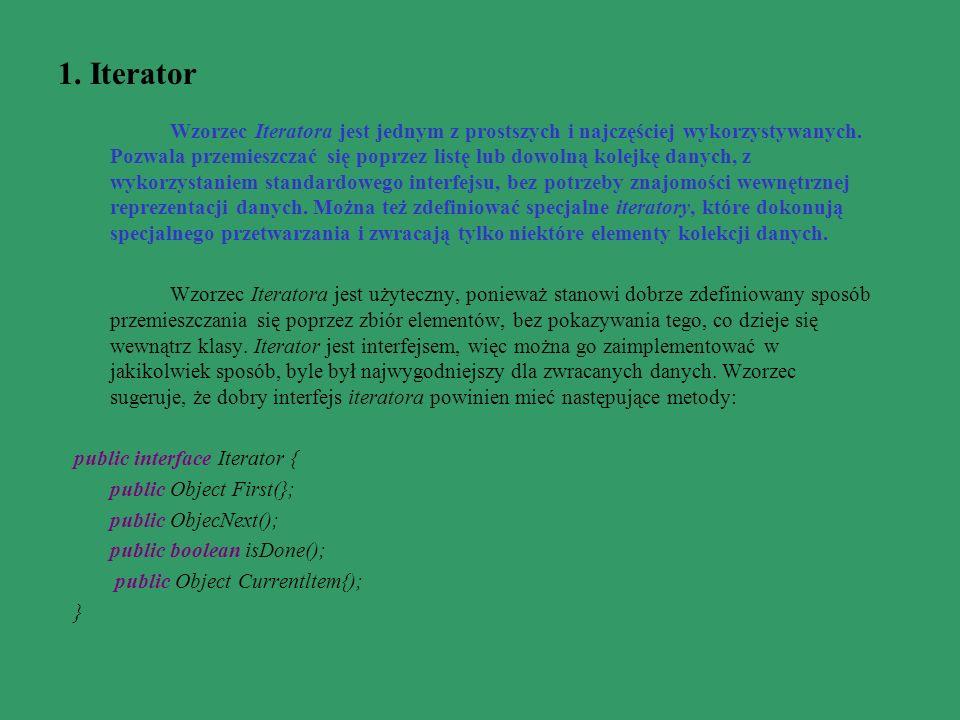 1. Iterator Wzorzec Iteratora jest jednym z prostszych i najczęściej wykorzystywanych. Pozwala przemieszczać się poprzez listę lub dowolną kolejkę dan
