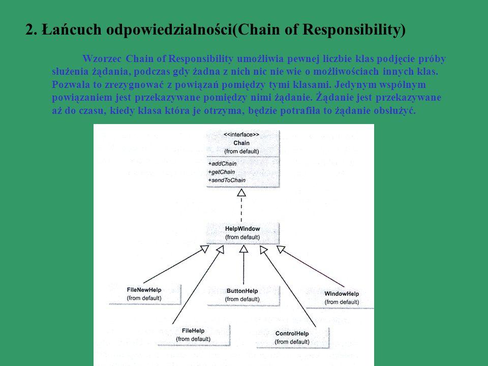 2. Łańcuch odpowiedzialności(Chain of Responsibility) Wzorzec Chain of Responsibility umożliwia pewnej liczbie klas podjęcie próby służenia żądania, p